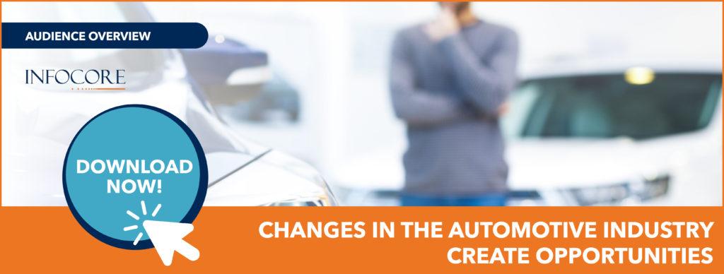 Automotive Audience Overview